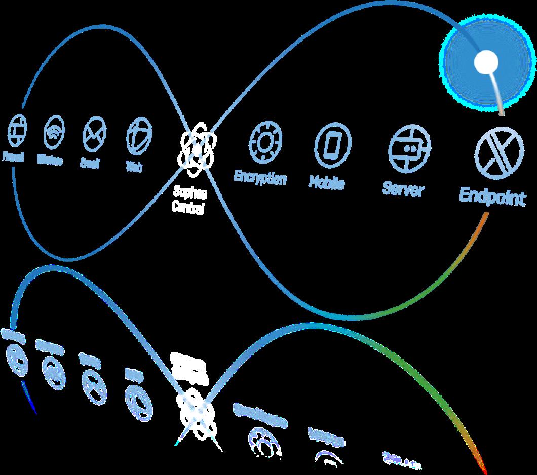 synchronized-security-loop-3d@2x